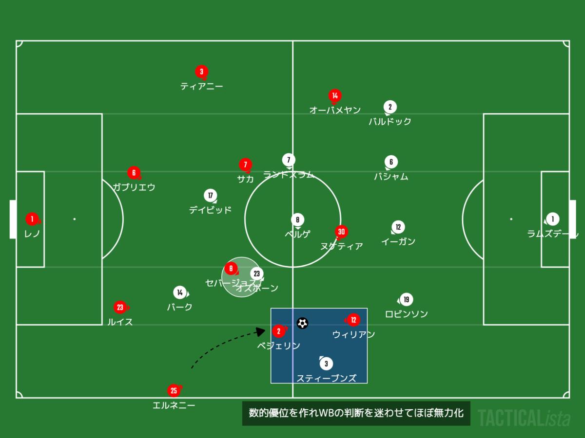f:id:football-analyst:20201005111041p:plain