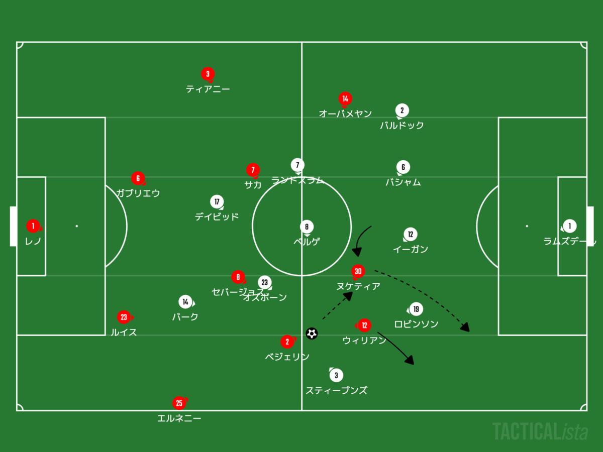 f:id:football-analyst:20201005111342p:plain