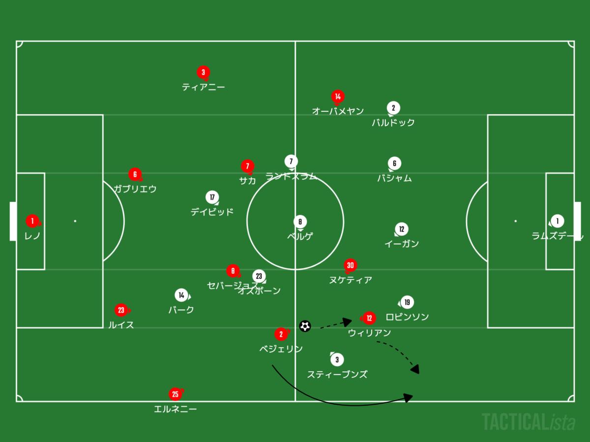 f:id:football-analyst:20201005111502p:plain