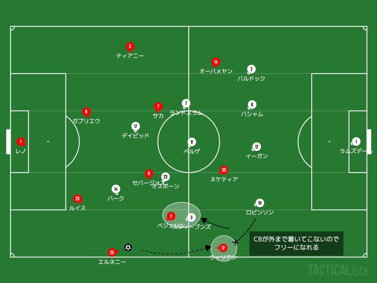 f:id:football-analyst:20201005112048p:plain