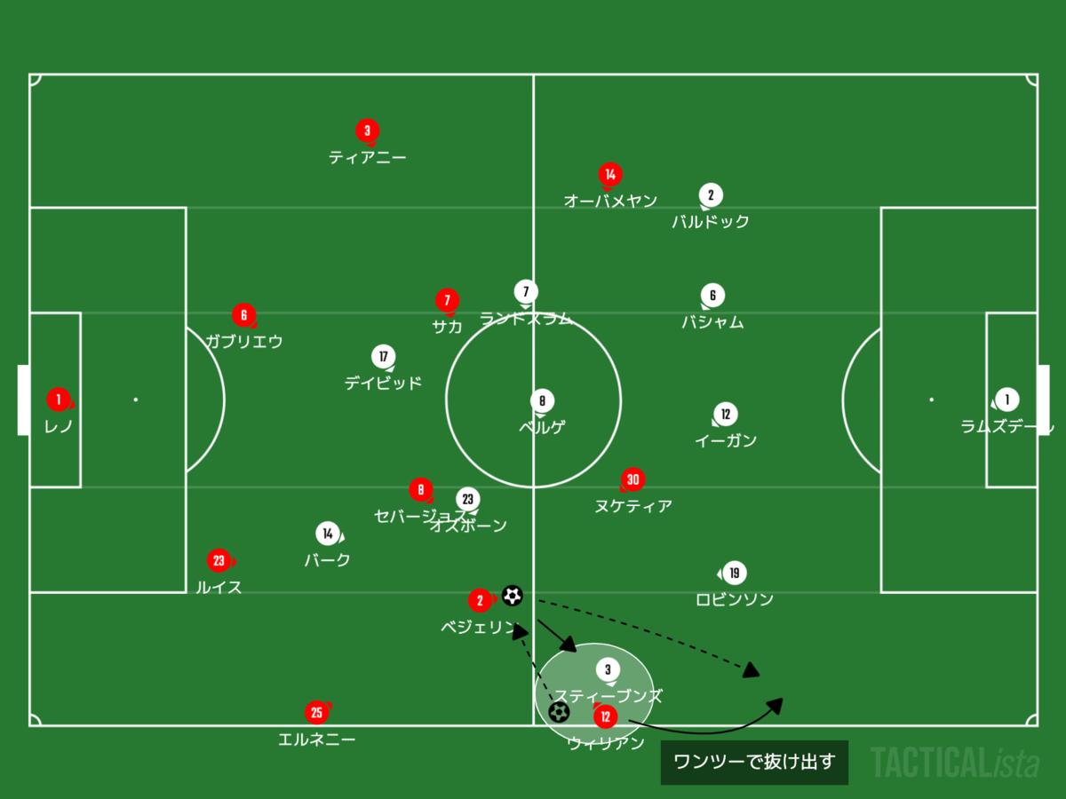 f:id:football-analyst:20201005112714p:plain