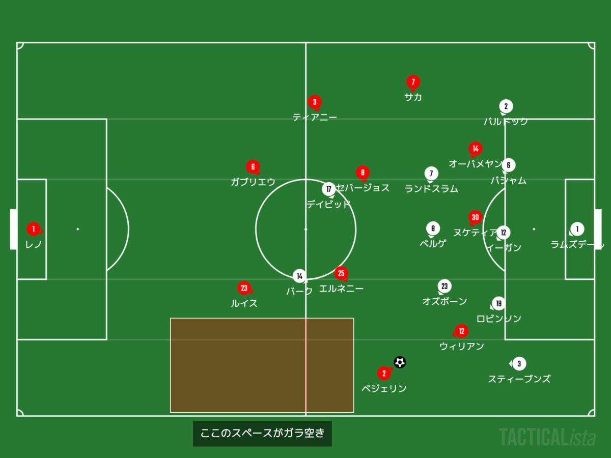 f:id:football-analyst:20201005113520p:plain