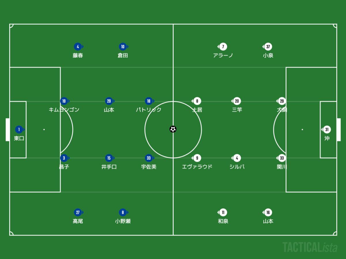 f:id:football-analyst:20201008095555p:plain