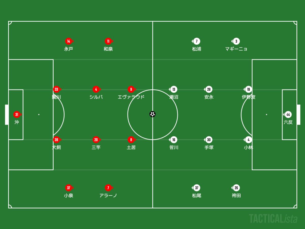 f:id:football-analyst:20201012085716p:plain