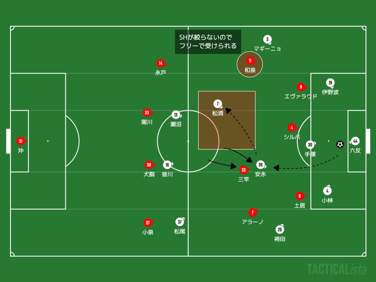f:id:football-analyst:20201012094442p:plain