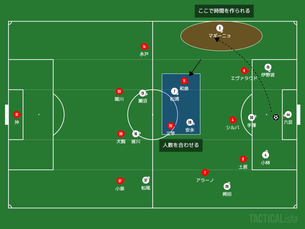 f:id:football-analyst:20201012094728p:plain