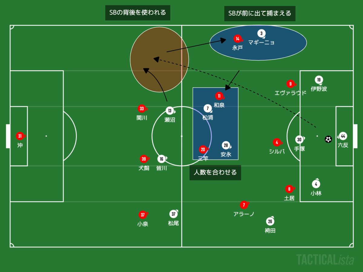 f:id:football-analyst:20201012094927p:plain