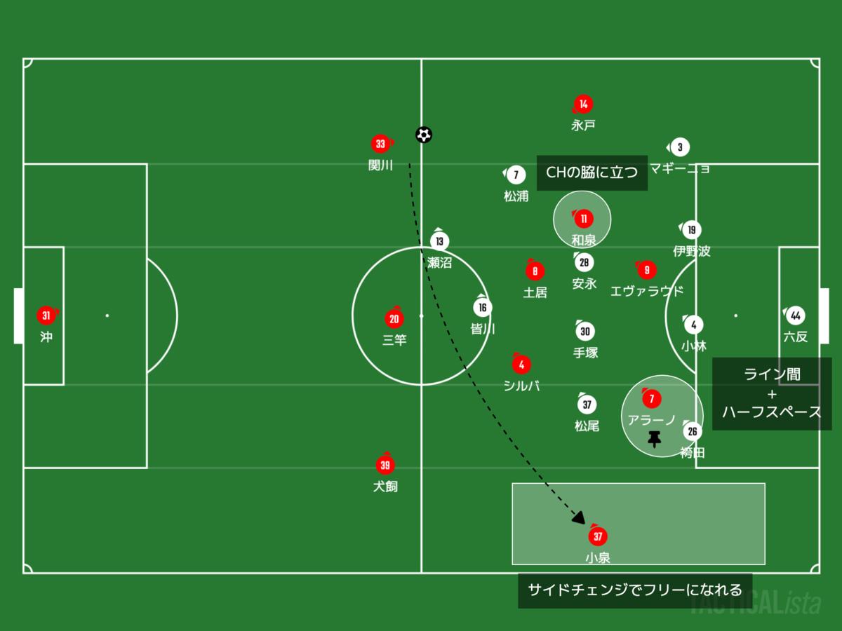 f:id:football-analyst:20201012100555p:plain