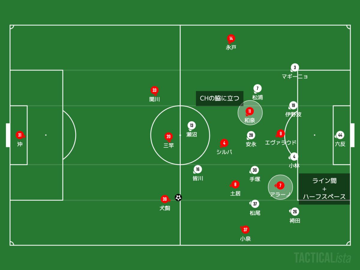 f:id:football-analyst:20201012101103p:plain
