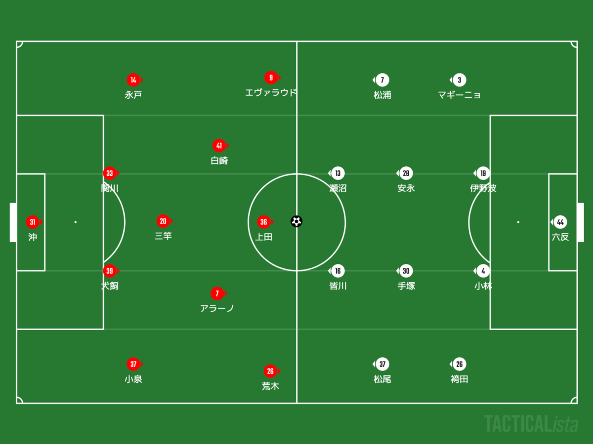 f:id:football-analyst:20201012102614p:plain