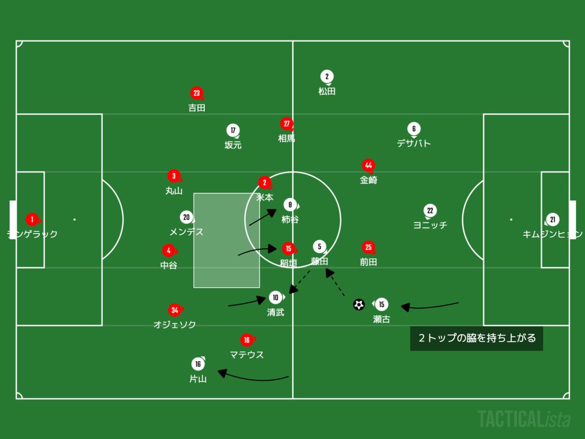 f:id:football-analyst:20201012215247p:plain