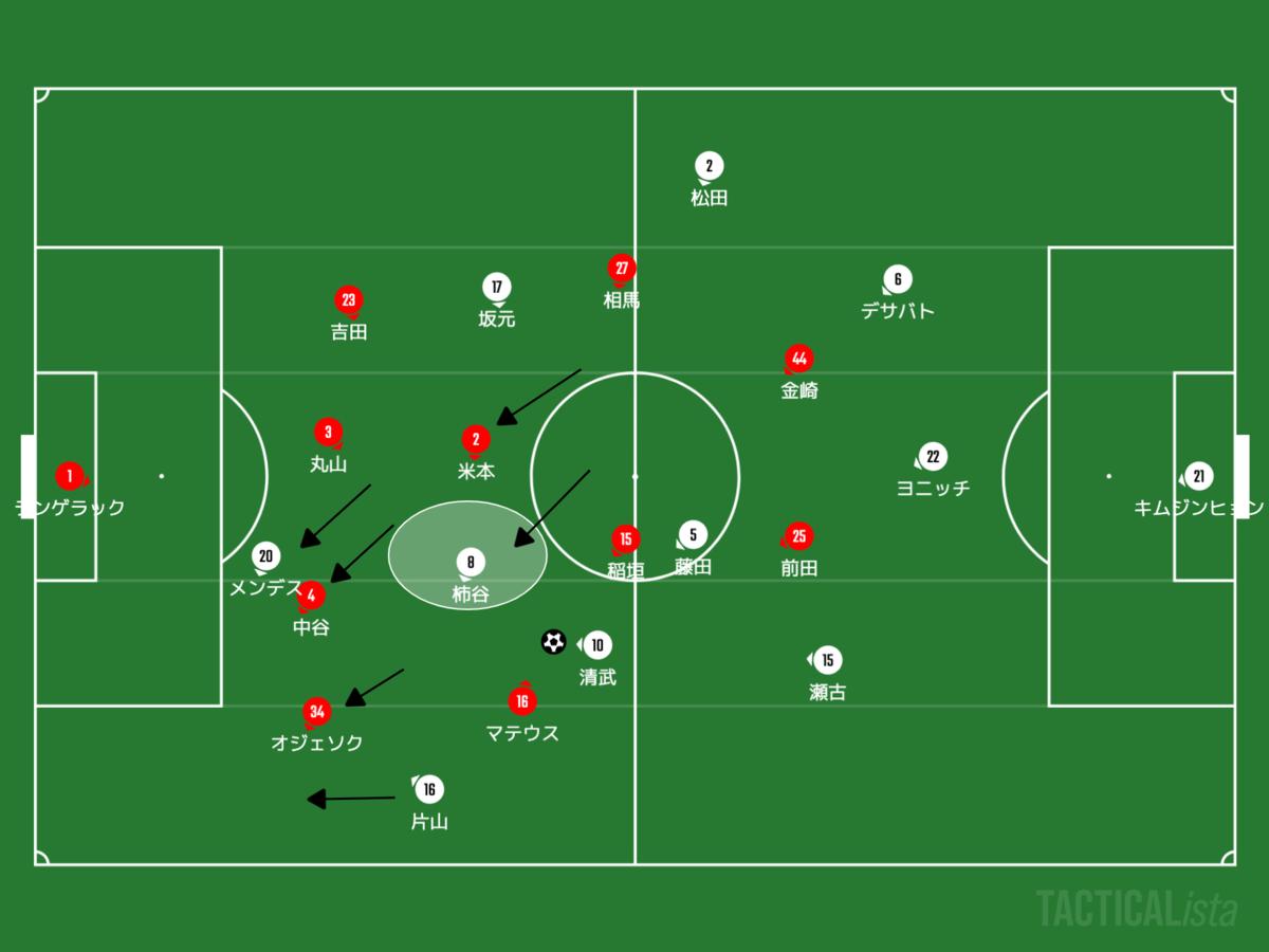 f:id:football-analyst:20201012220026p:plain