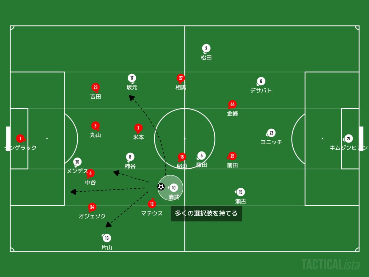 f:id:football-analyst:20201012220904p:plain