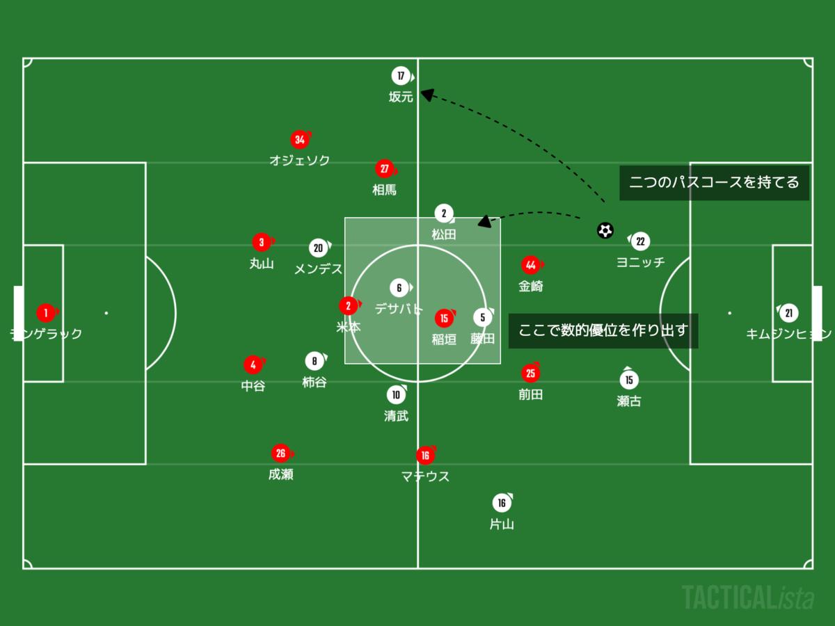f:id:football-analyst:20201012221538p:plain