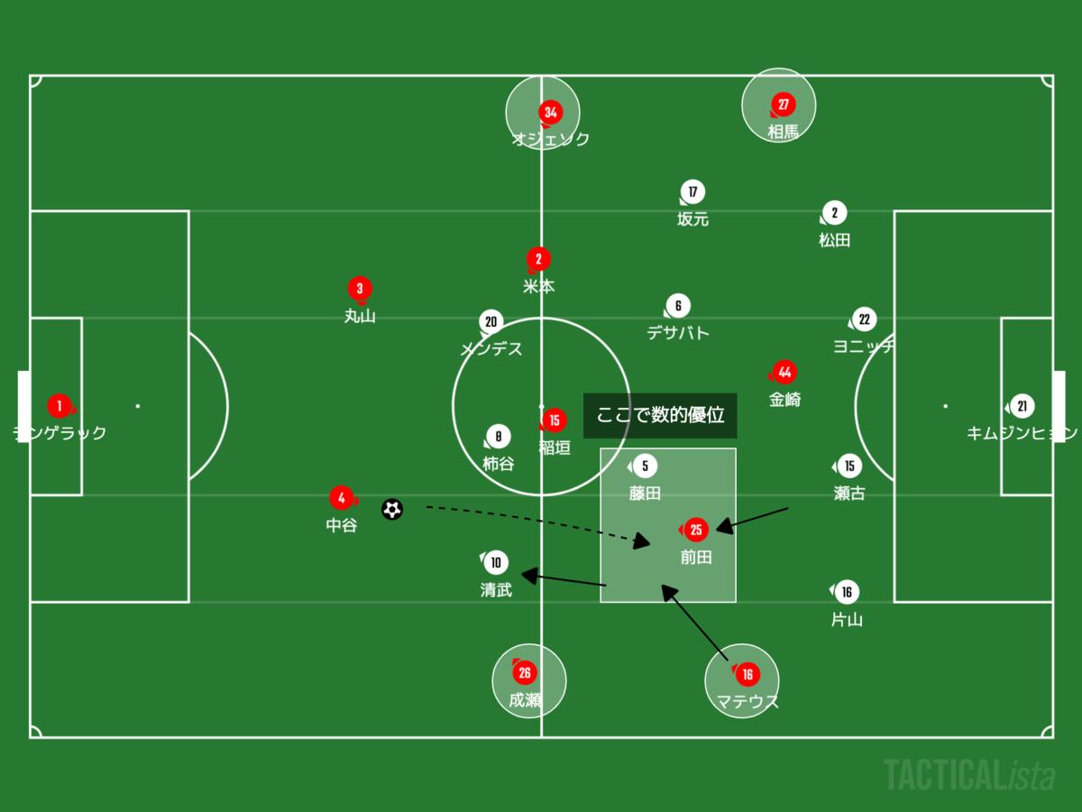 f:id:football-analyst:20201012222758p:plain