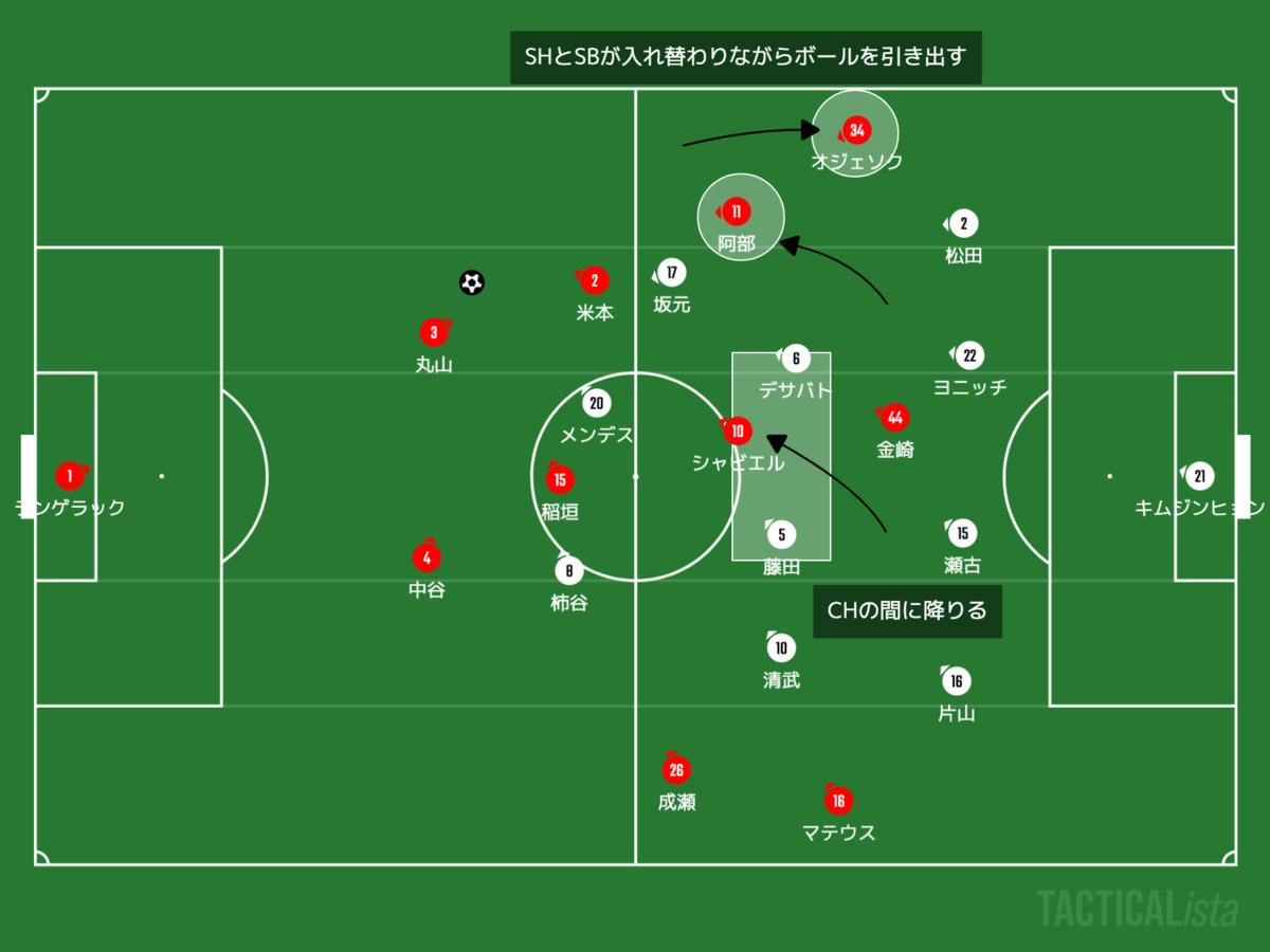 f:id:football-analyst:20201012223552p:plain