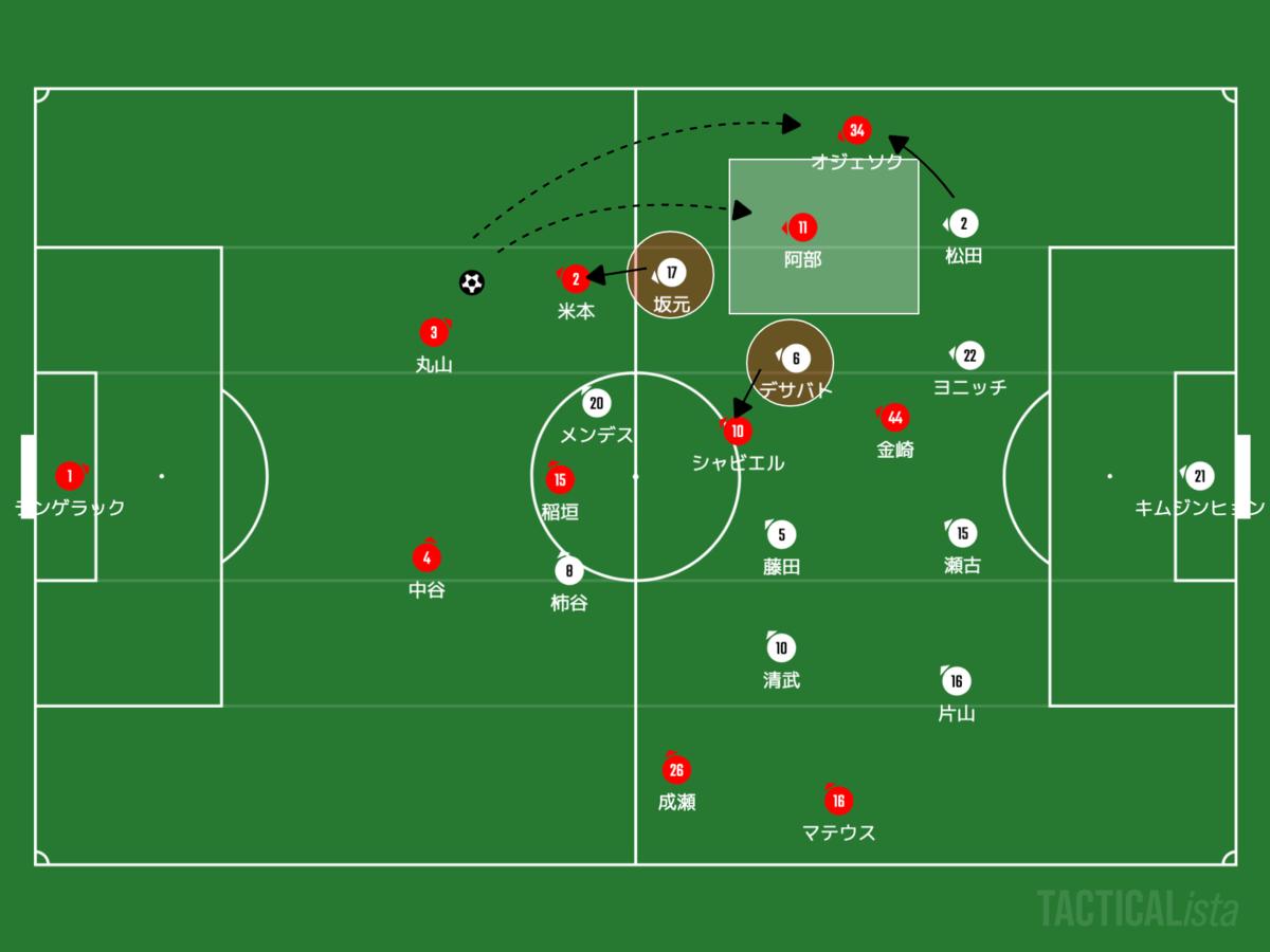 f:id:football-analyst:20201012224433p:plain