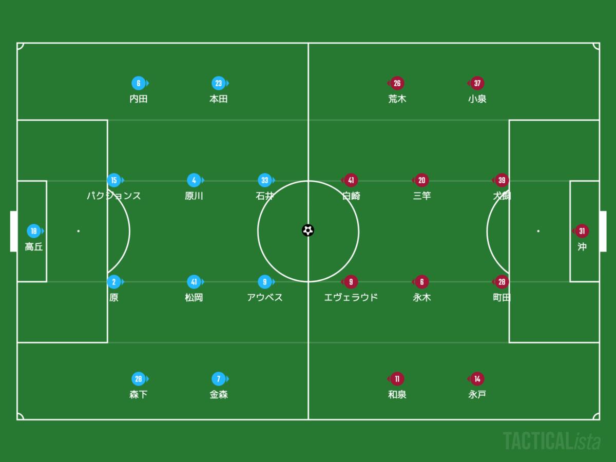 f:id:football-analyst:20201015084308p:plain