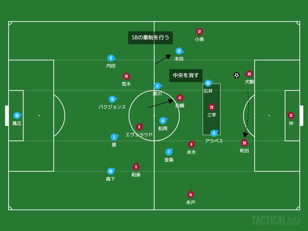 f:id:football-analyst:20201015102423p:plain