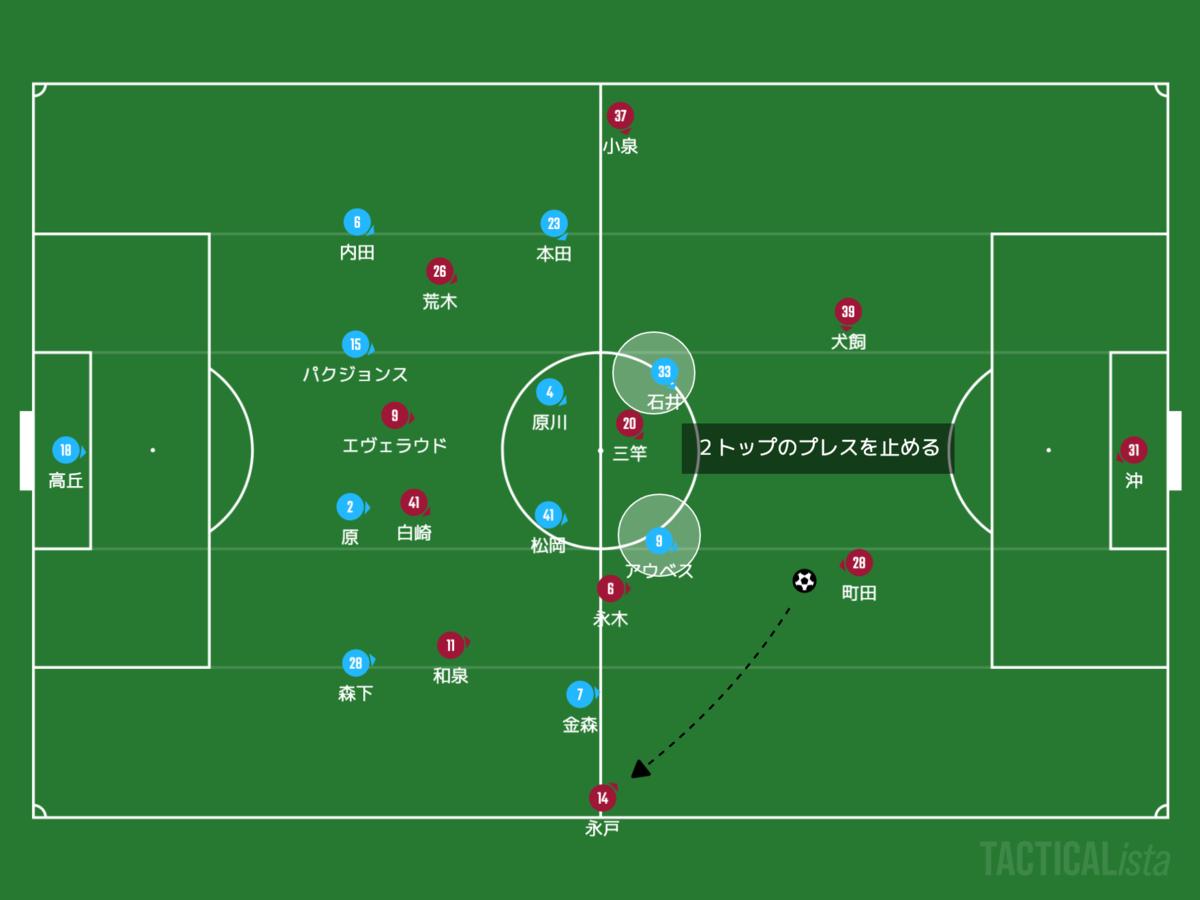 f:id:football-analyst:20201015110048p:plain
