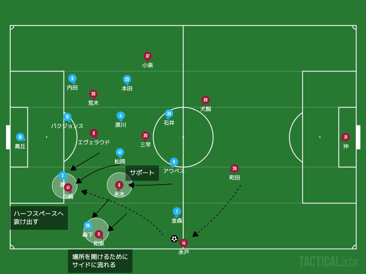 f:id:football-analyst:20201015110757p:plain