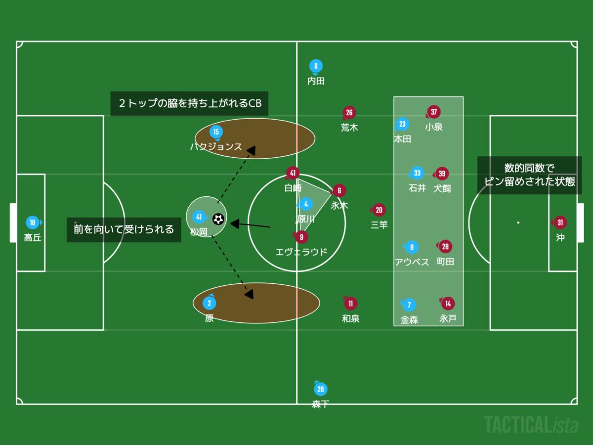 f:id:football-analyst:20201015114206p:plain