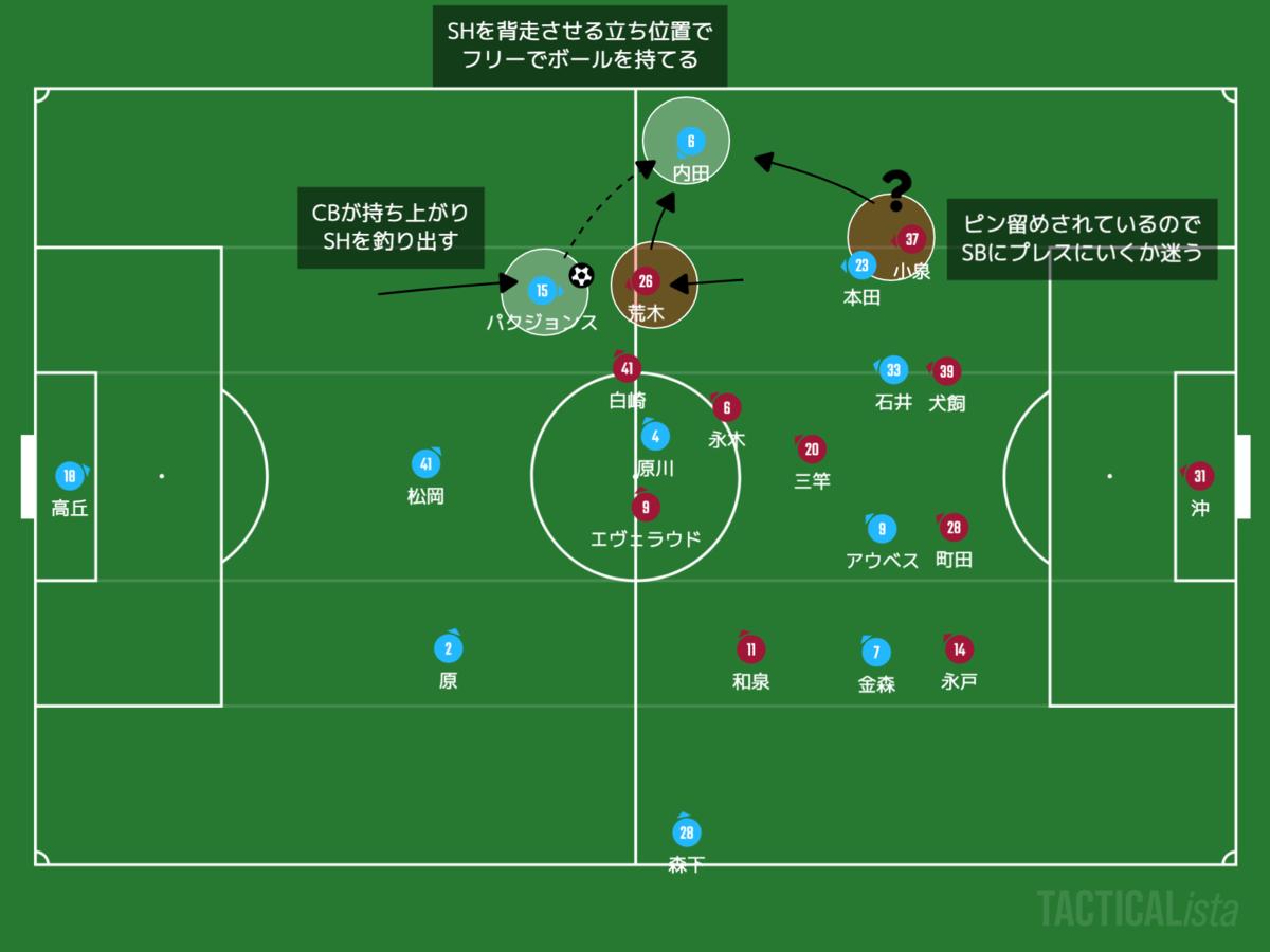 f:id:football-analyst:20201015114405p:plain