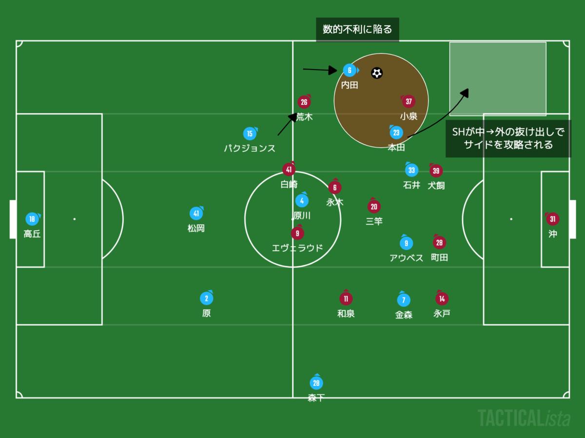 f:id:football-analyst:20201015114641p:plain