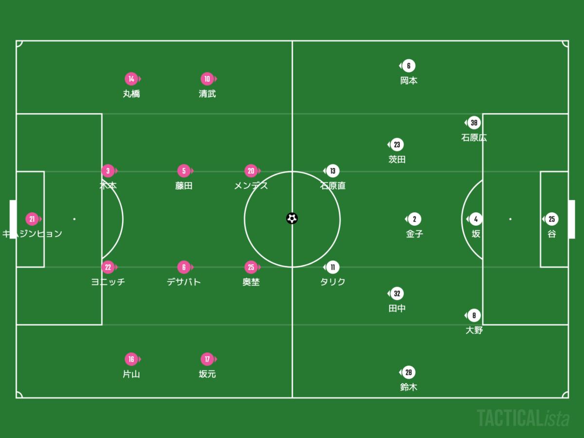 f:id:football-analyst:20201016131902p:plain