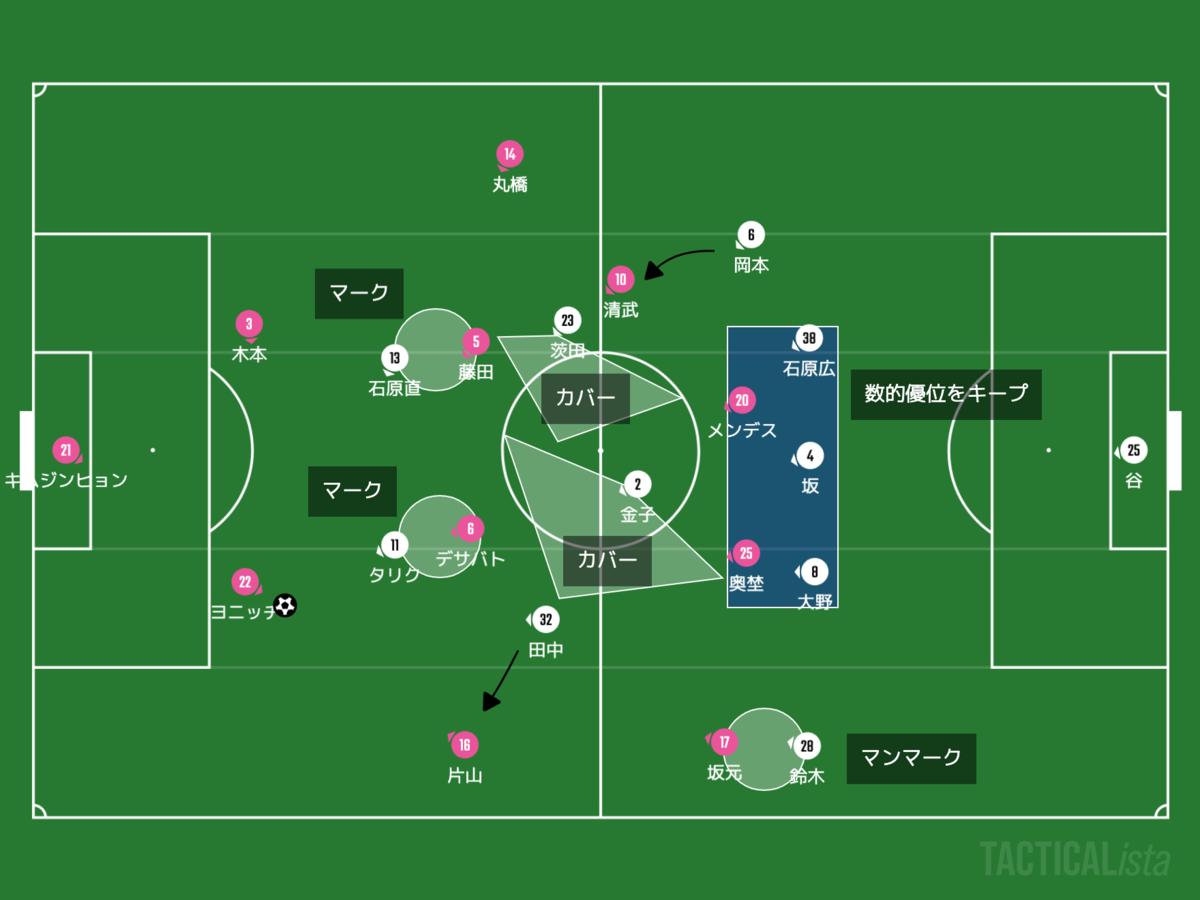 f:id:football-analyst:20201016154450p:plain