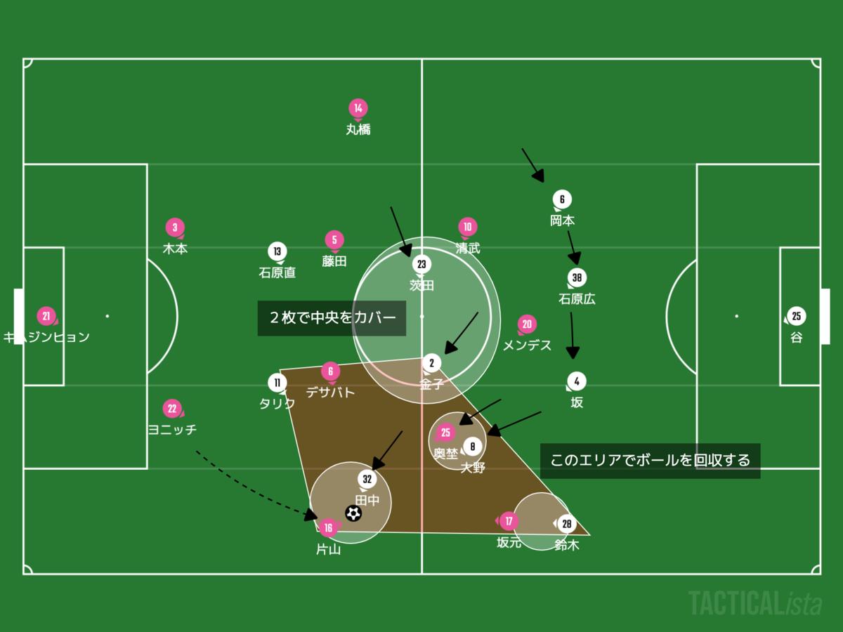 f:id:football-analyst:20201016155054p:plain