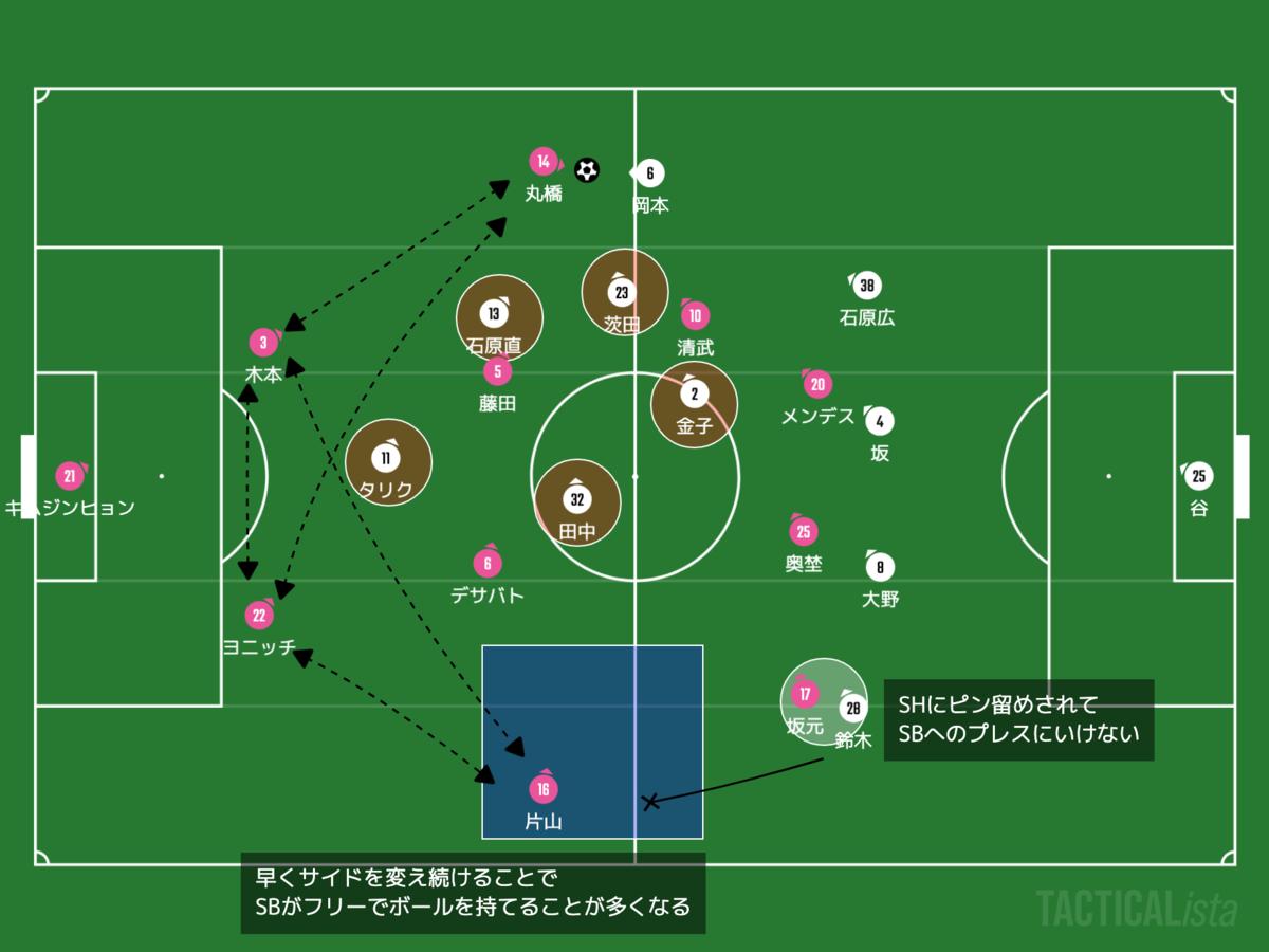 f:id:football-analyst:20201016160608p:plain