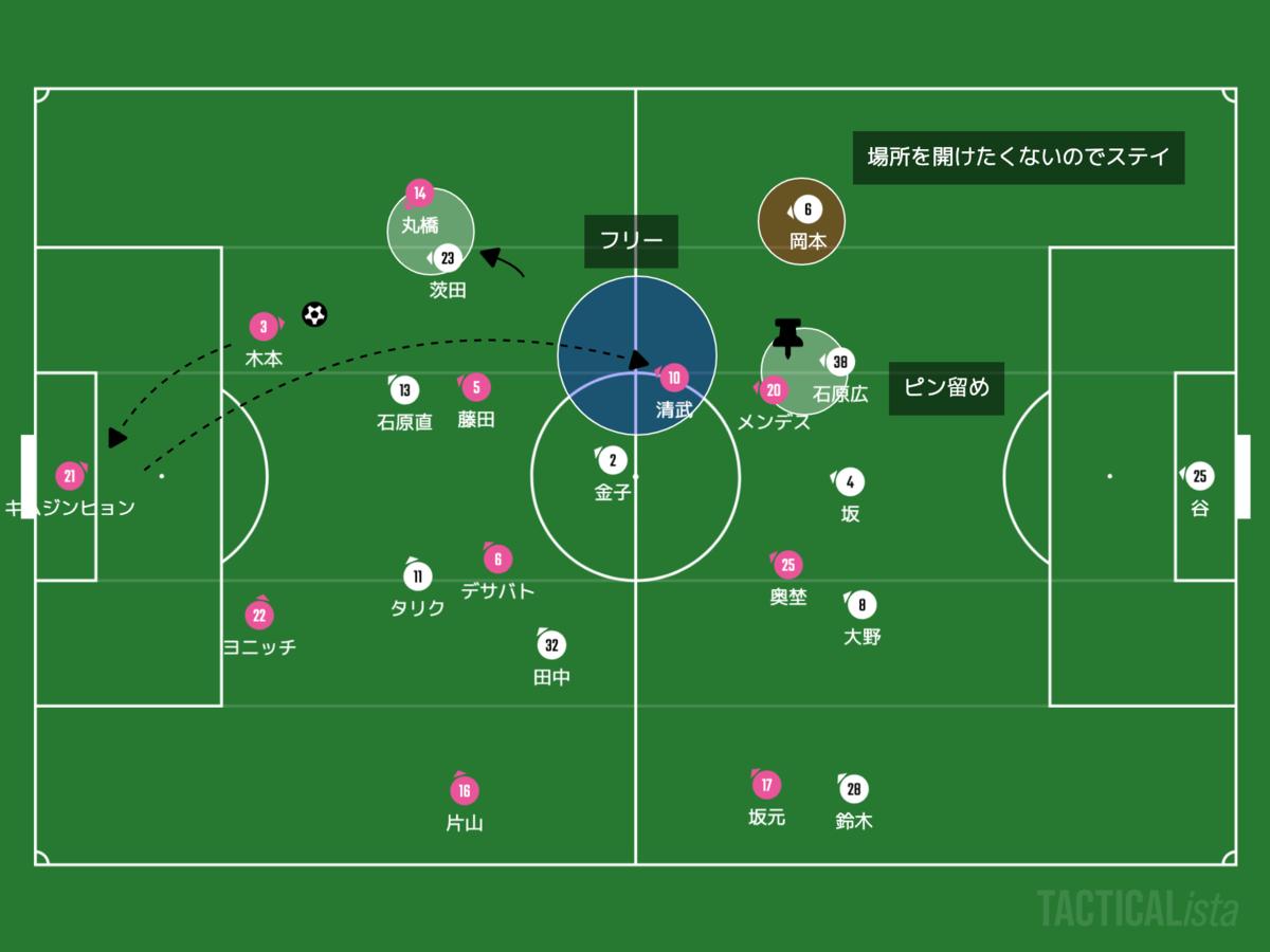 f:id:football-analyst:20201016162206p:plain