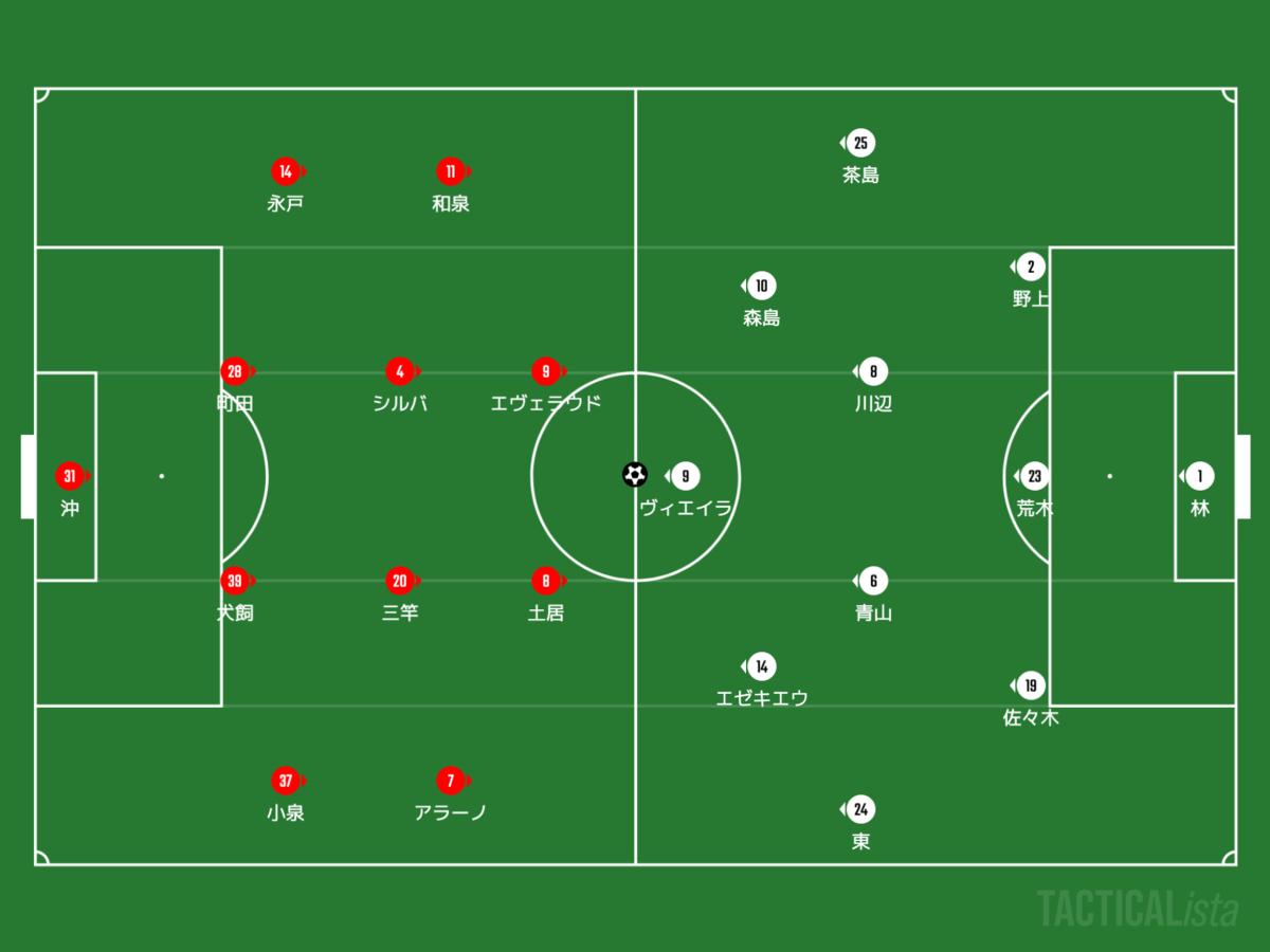 f:id:football-analyst:20201025085335p:plain