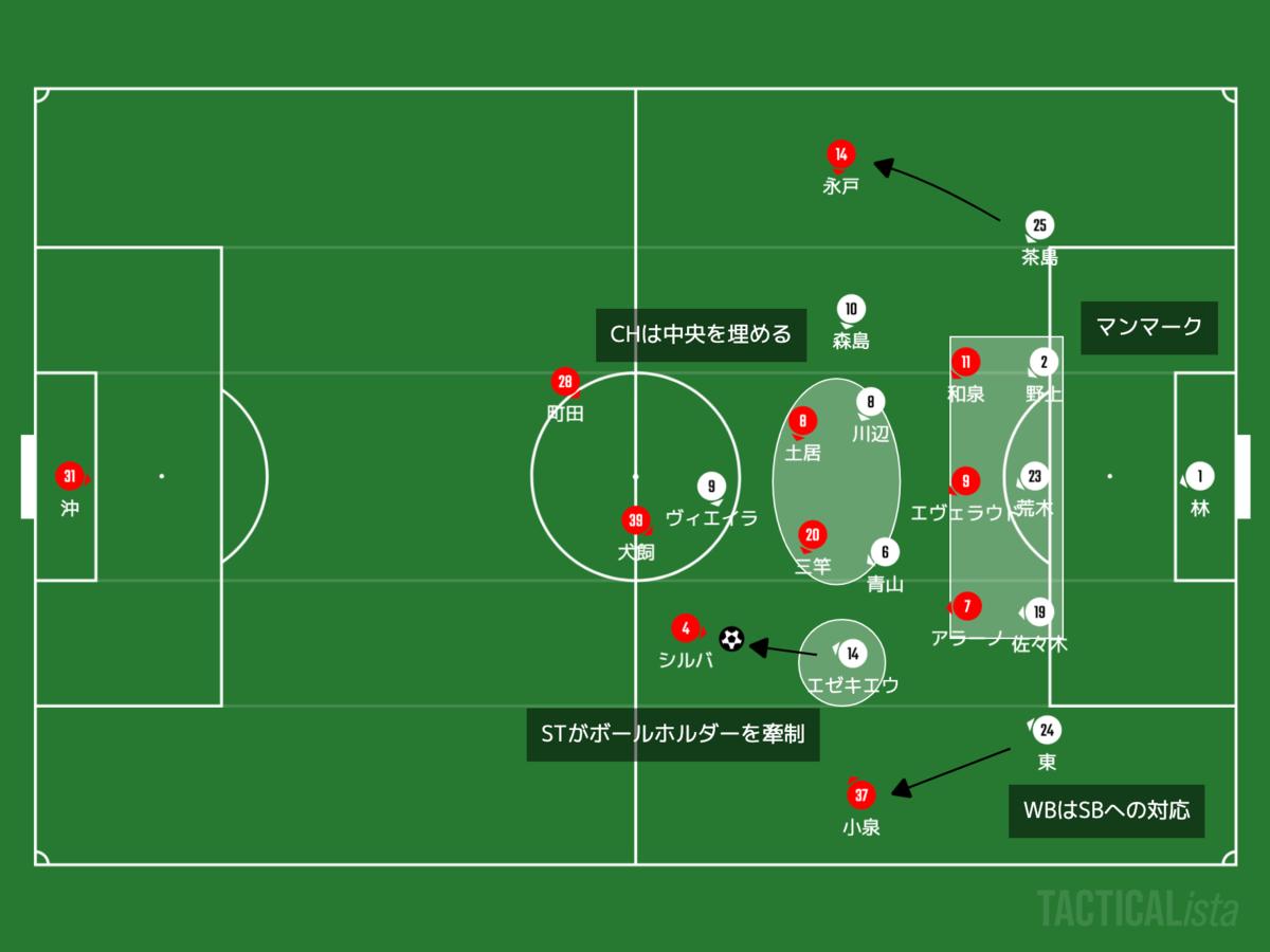 f:id:football-analyst:20201025093020p:plain