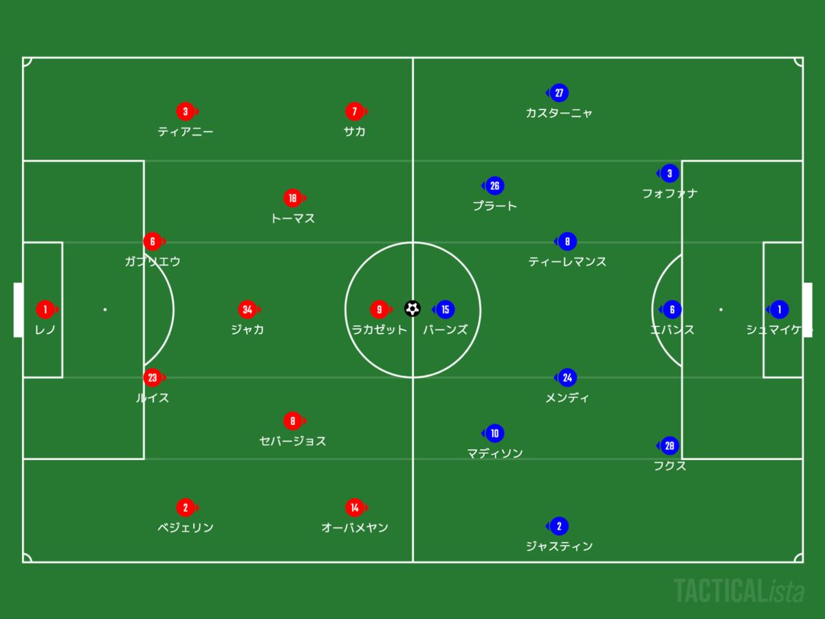 f:id:football-analyst:20201026125309p:plain