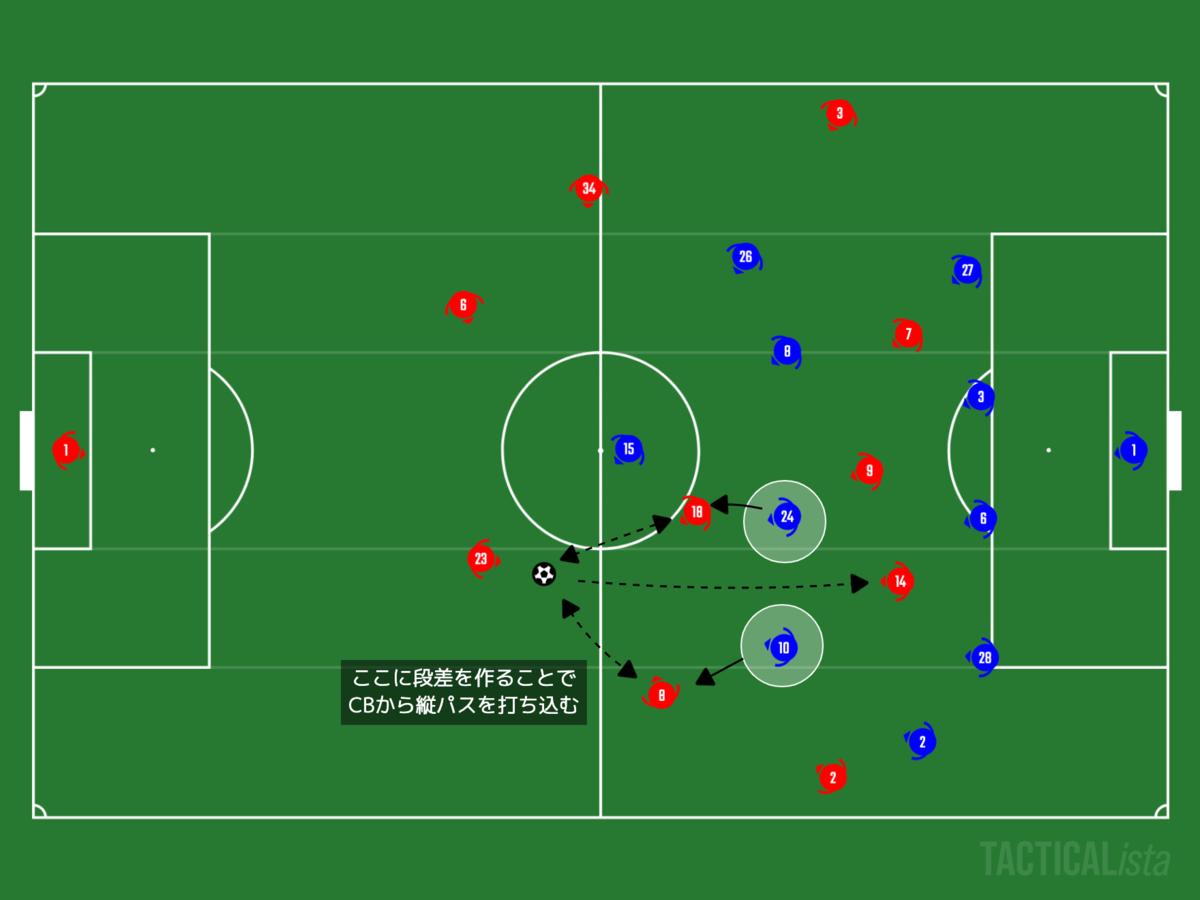 f:id:football-analyst:20201026125914p:plain