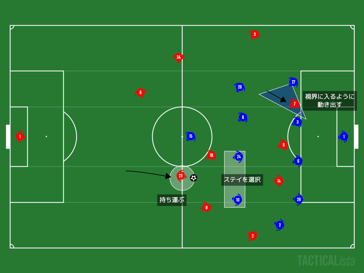 f:id:football-analyst:20201026130157p:plain