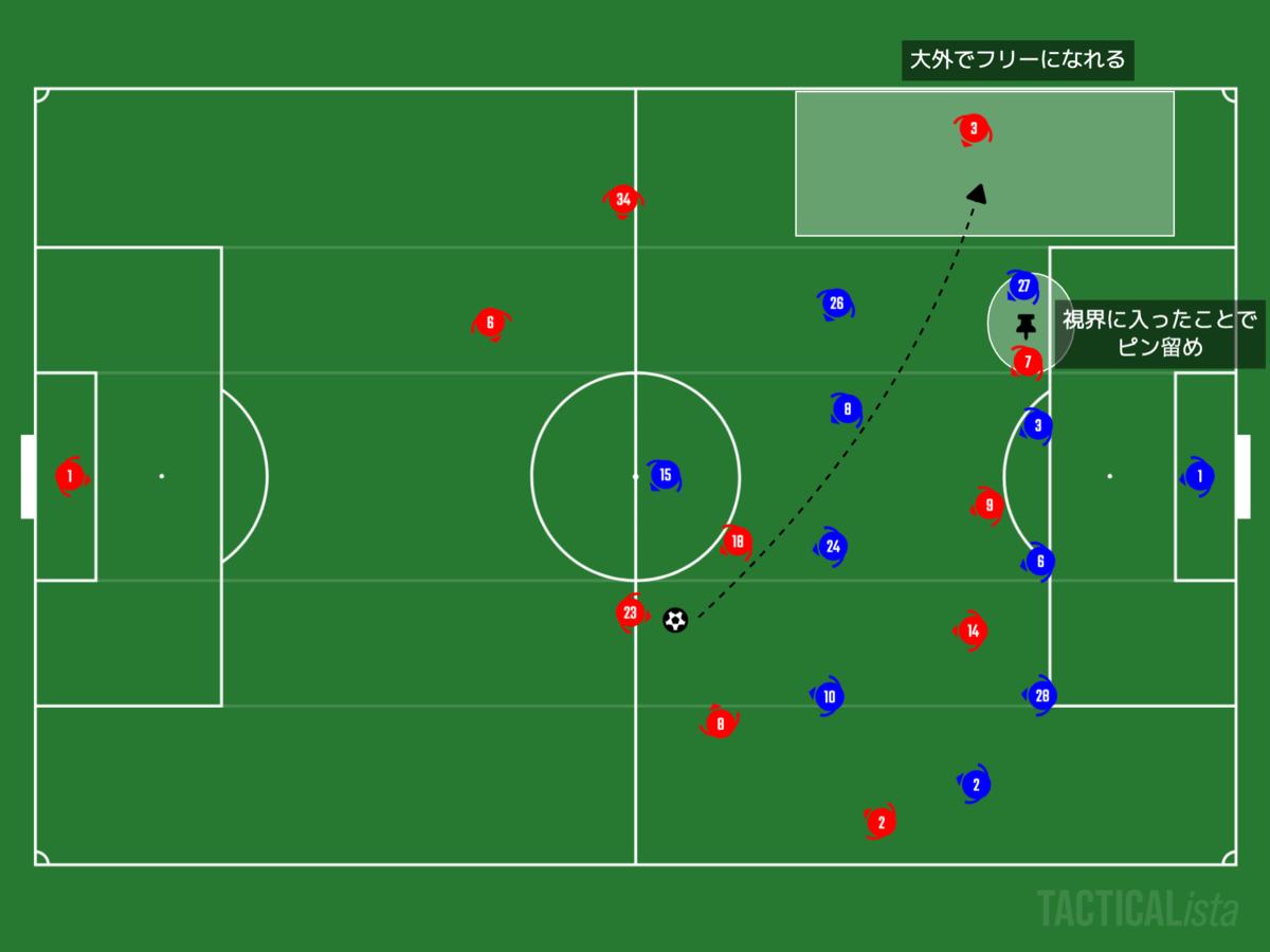 f:id:football-analyst:20201026130349p:plain