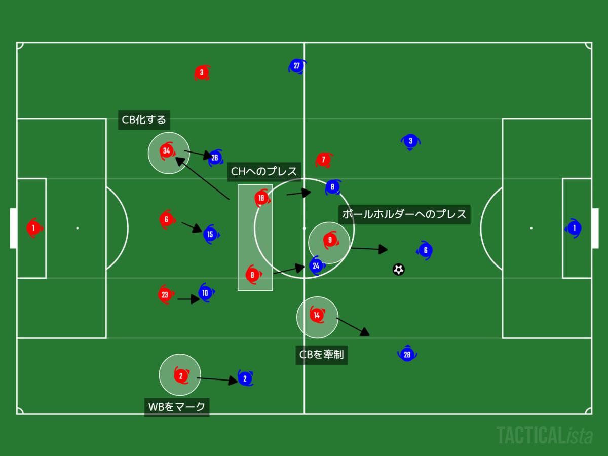 f:id:football-analyst:20201026131750p:plain