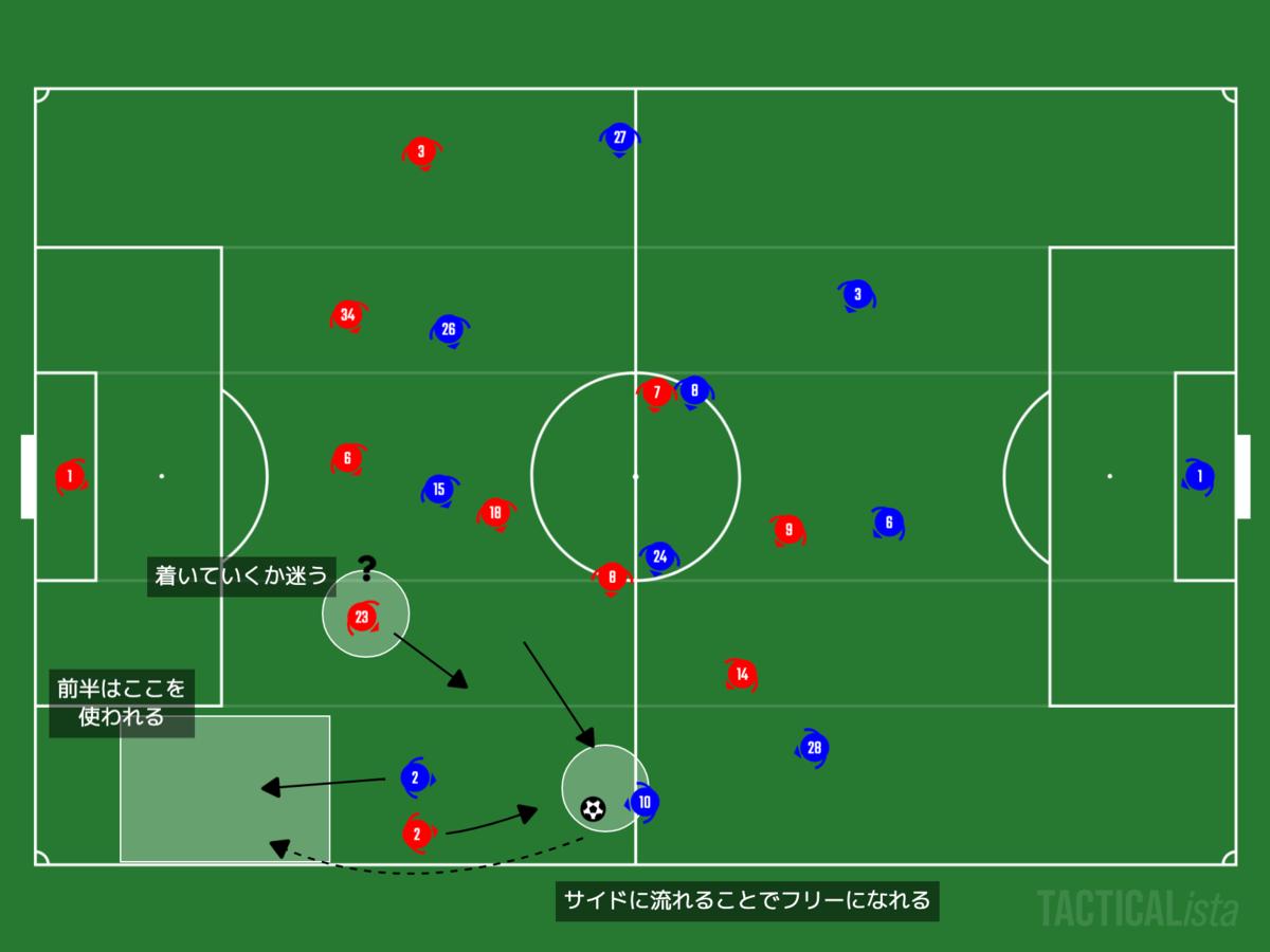 f:id:football-analyst:20201026132307p:plain