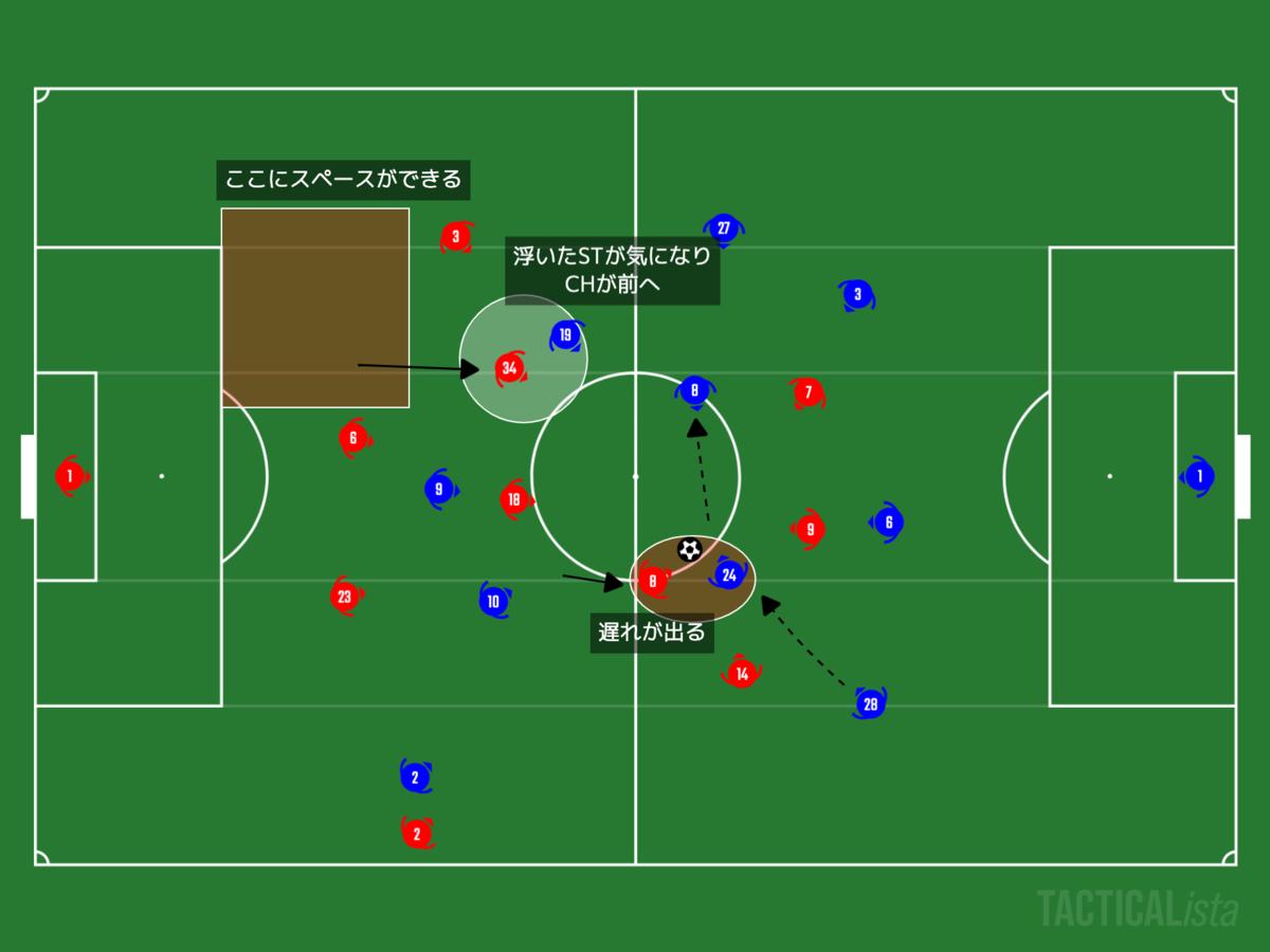 f:id:football-analyst:20201026132733p:plain