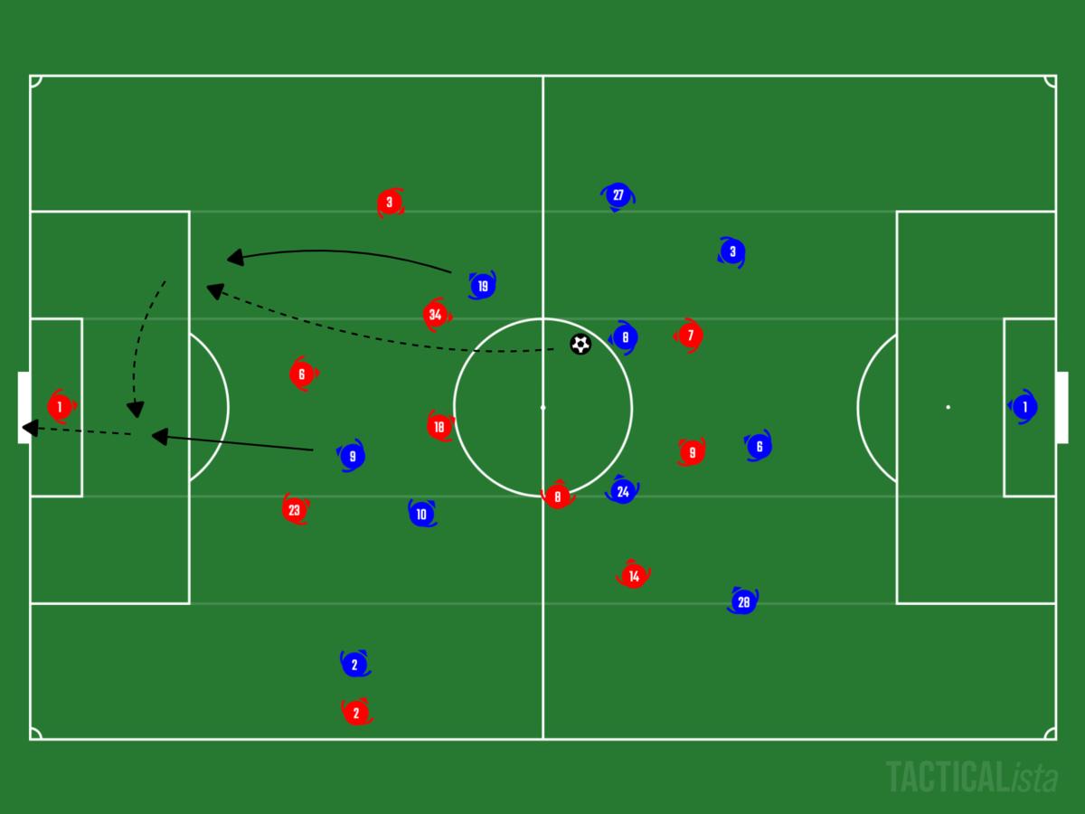 f:id:football-analyst:20201026133010p:plain