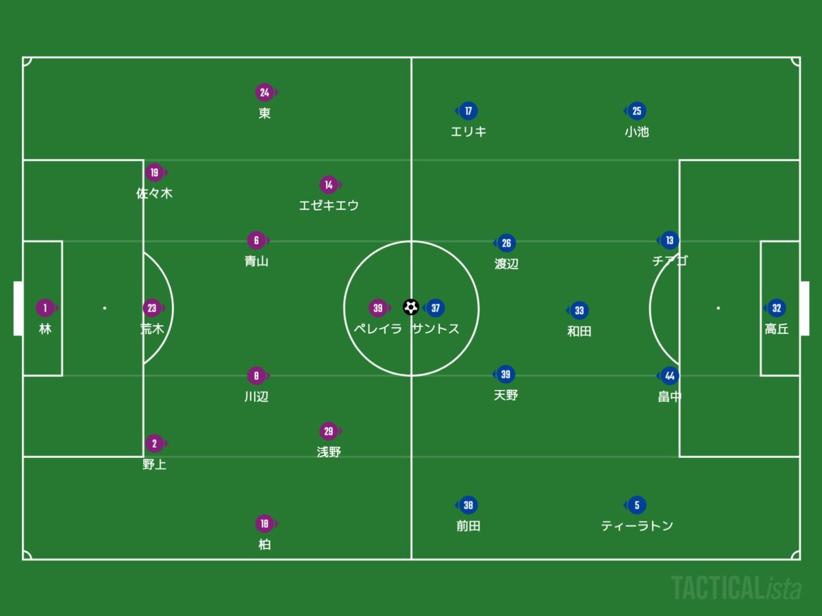 f:id:football-analyst:20201029104244p:plain