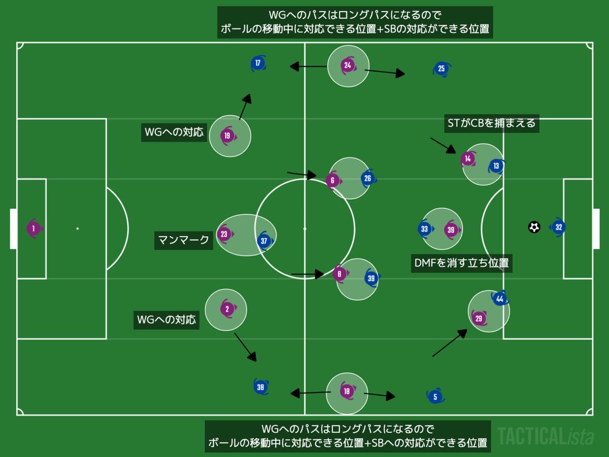 f:id:football-analyst:20201029104759p:plain