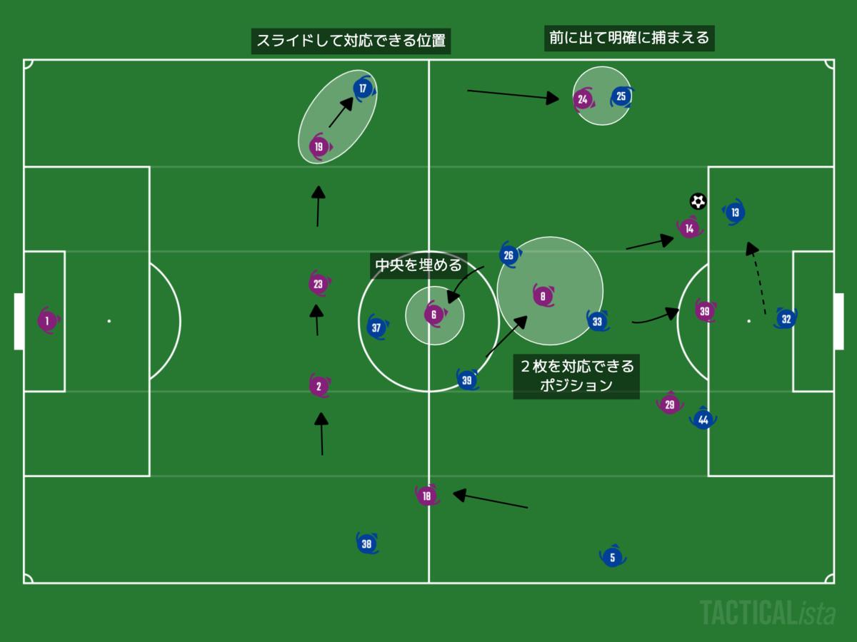 f:id:football-analyst:20201029105200p:plain