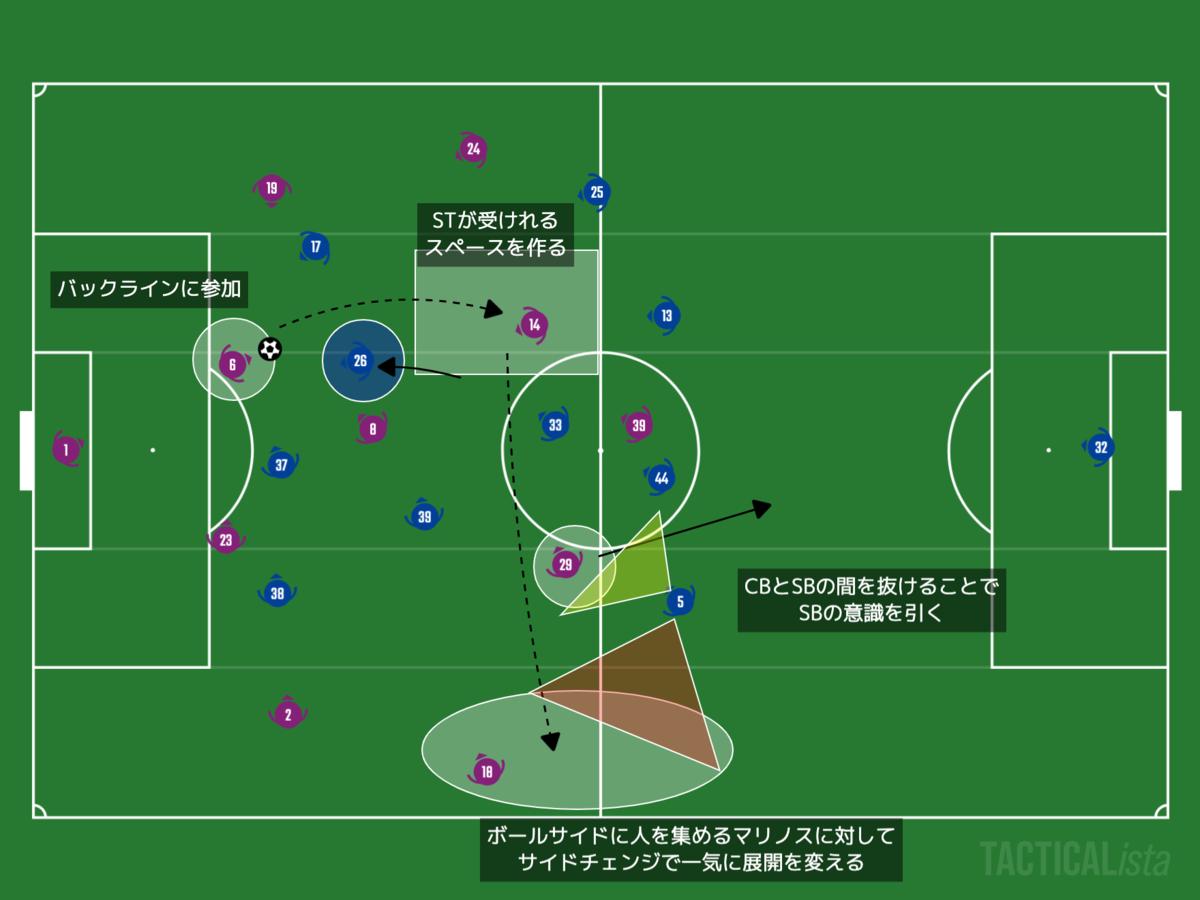 f:id:football-analyst:20201029113833p:plain