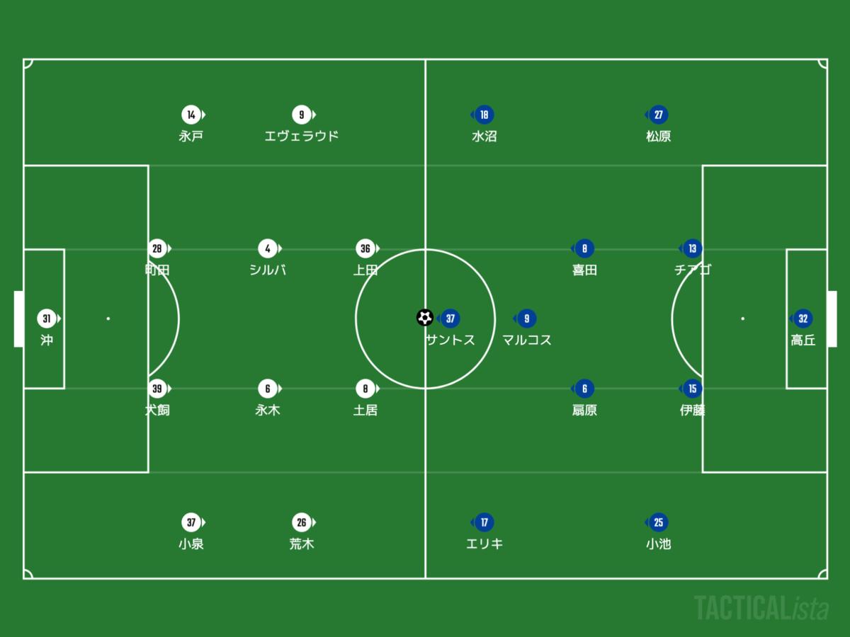 f:id:football-analyst:20201103222319p:plain