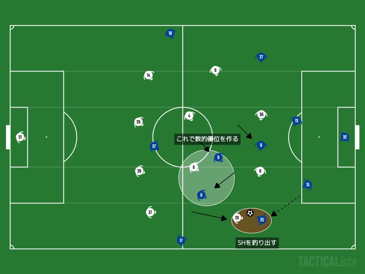 f:id:football-analyst:20201103223245p:plain