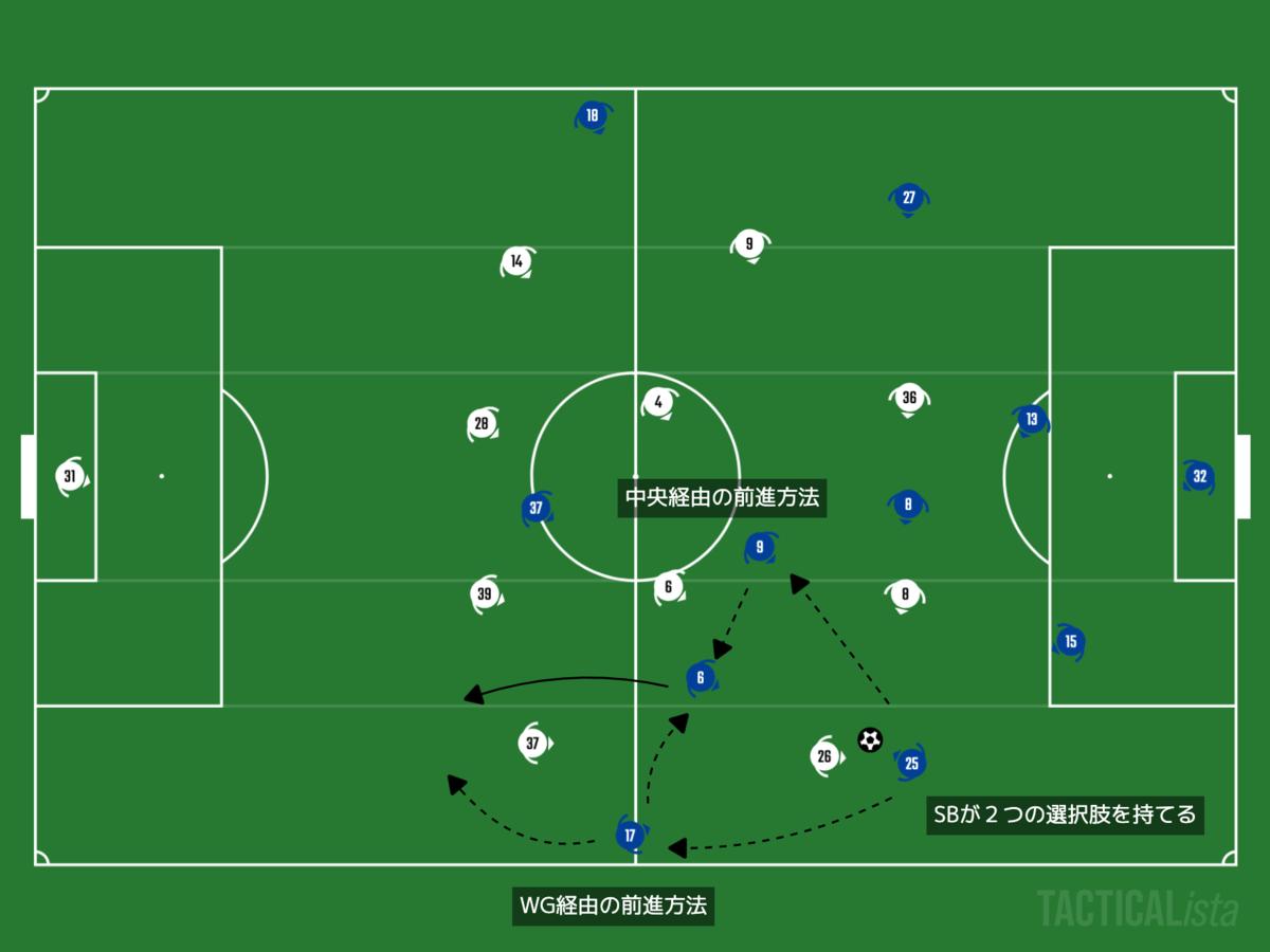 f:id:football-analyst:20201103223533p:plain